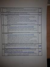 Checkliste 3